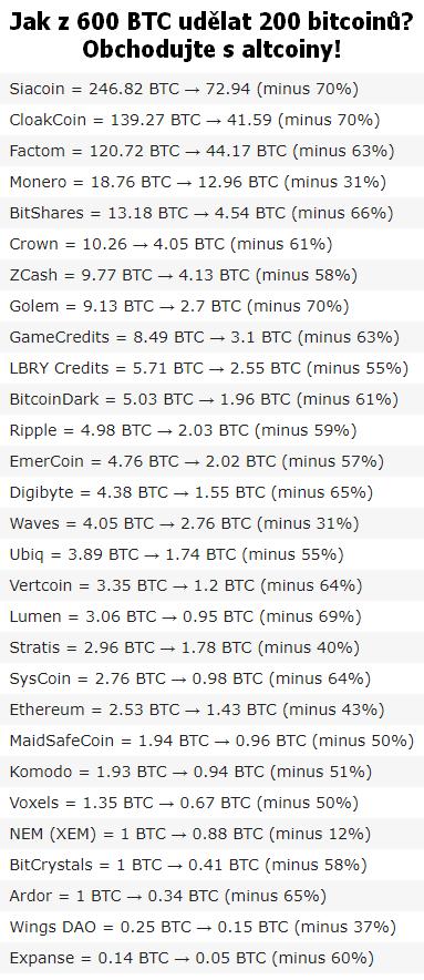Jak z 600 BTC udělat 200 bitcoinů? Obchodujte s altcoiny!