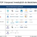 Korporace investující do blockchainových firem? V TOP 5 najdete Google i Goldman Sachs!