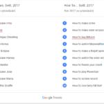 Vyhledávací trendy roku 2017: Bitcoin obsadil druhé a třetí místo