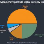 TOP 5 digitálních měn aneb portfolio kryptoměnového krále Barryho Silberta